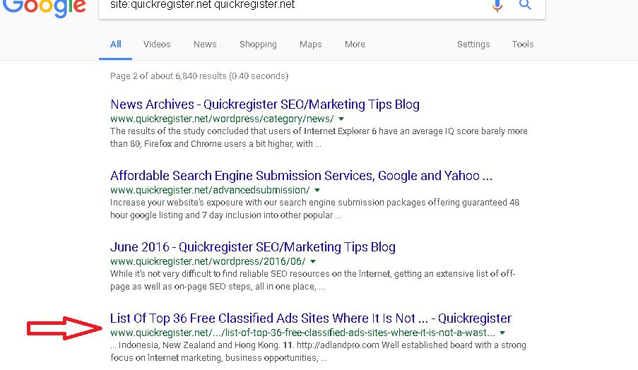 Most Popular Blog Post Topics