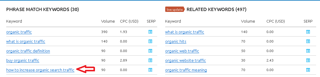 how to increase organic search traffic